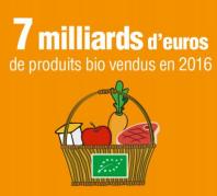 Bio 2016 : 7 milliards d'euros